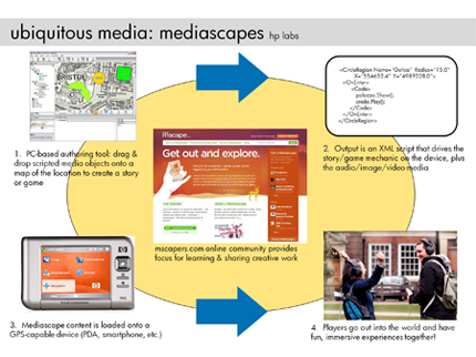 mediascapes430px